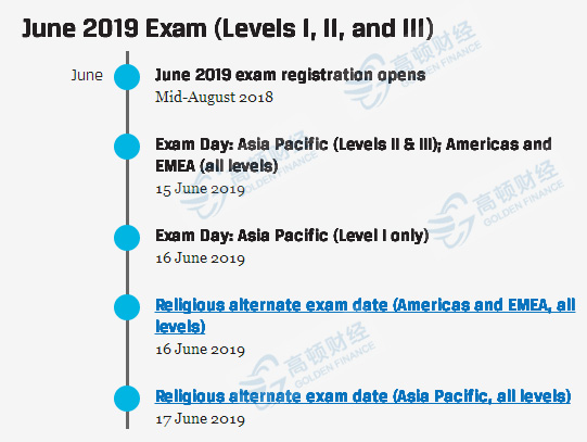 2019年6月CFA考试时间
