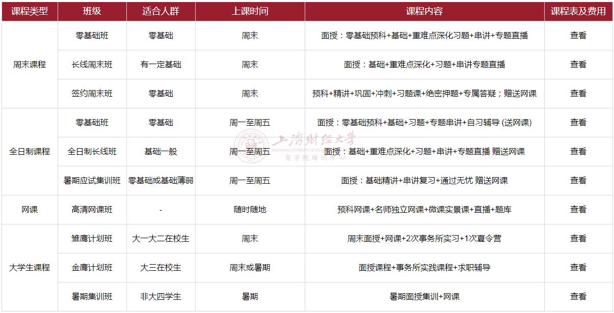 上海财经大学注会培训课程详情