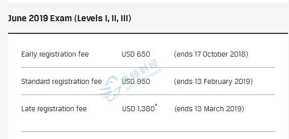 2019年6月CFA报名时间和费用表