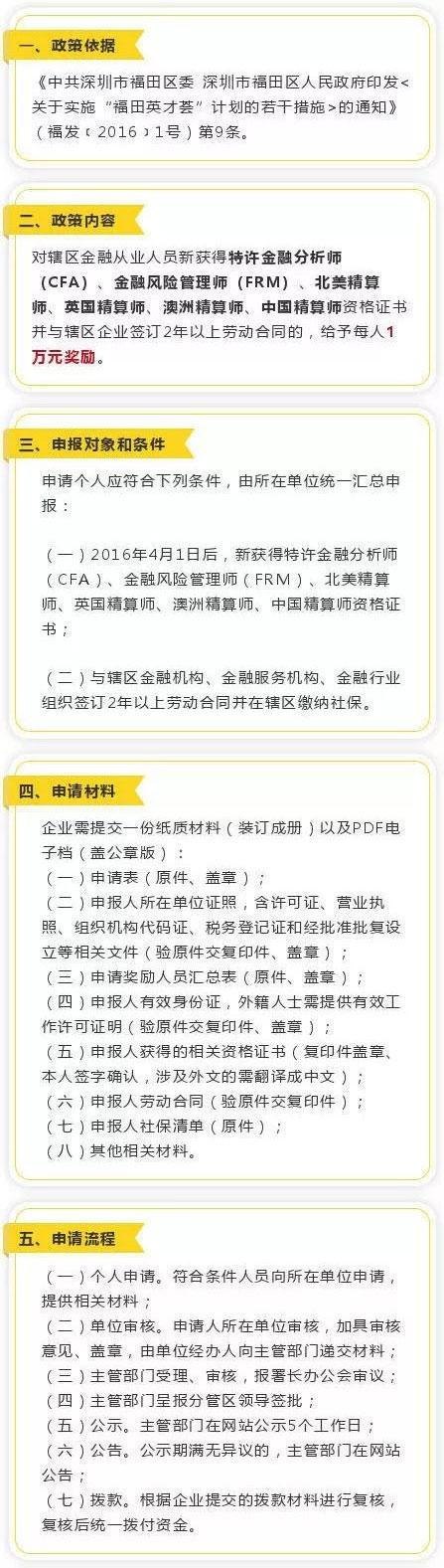 深圳给CFA持证人发放重磅奖励:10000元已到账!