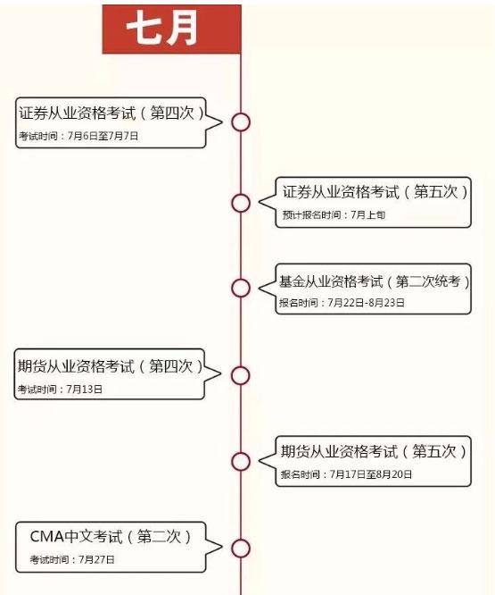 2019年财会金融类证书考证时间表