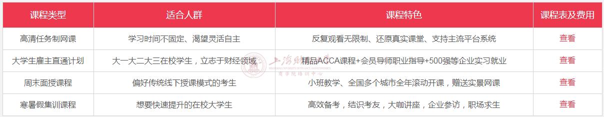 2020年上海财经大学ACCA培训班课程表