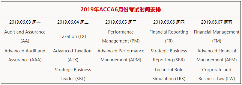 2019年6月份ACCA考试时间