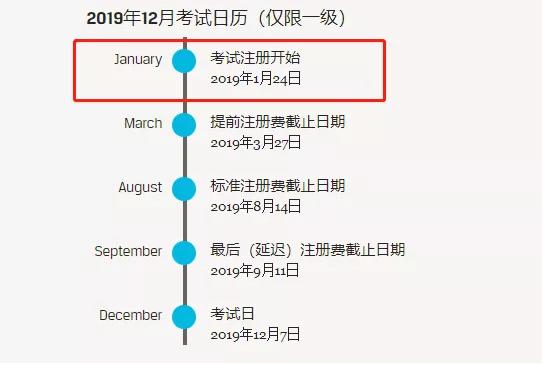 2019年12月CFA一级报名时间