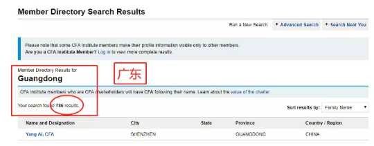 CFA持证人的主要分布地区