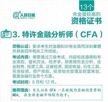 CFA,CFA考试