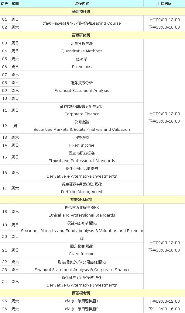 2019上海财经大学cfa课程报班