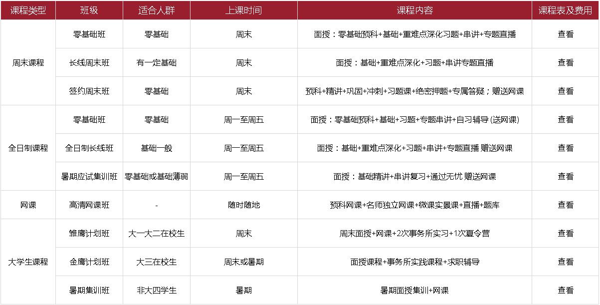 2020年上海财经大学CPA培训课程表