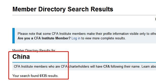 中国大陆CFA持证人数